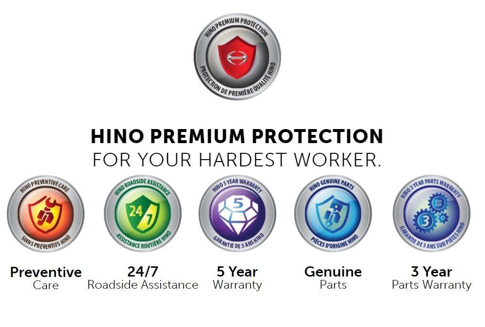 Hino Premium Protection Sales Tool